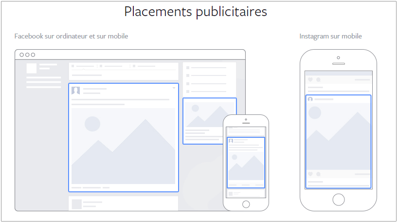 publicite-facebook-emplacements