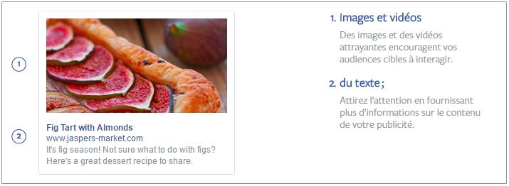 publicite-facebook-sponsorisee-colonne-droite