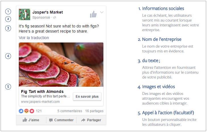 publicite-facebook-sponsorisee-fil-actu-mobile