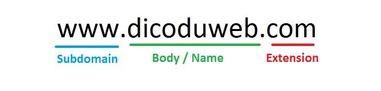 online-oredering-domain-name